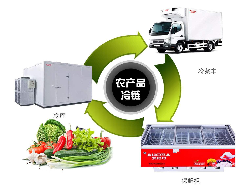 初级农产品冷链物流