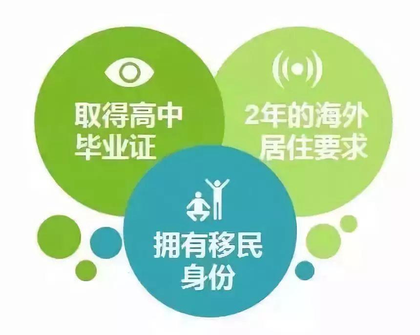 港澳台华侨联考的优势有哪些?