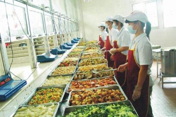 承包食堂应该做哪些准备,应该怎样管理
