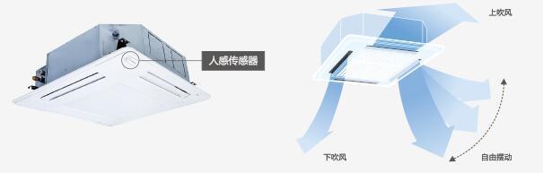 吉安中央空调:31省份最低工资排名:上海2300元居首,西藏、广西垫底