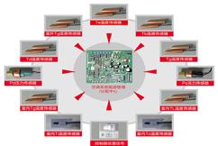 多联控制技术