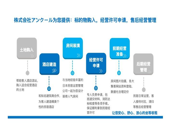 日式高端定制,独享VIP尊荣