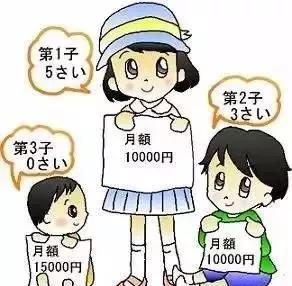 日本生育及育儿福利