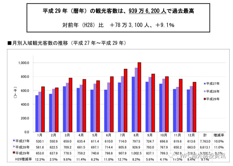 日本冲绳房产投资