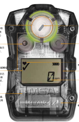 天鹰2X便携式气体检测仪