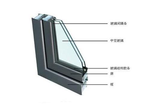 泰安中空玻璃