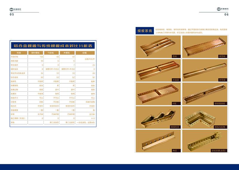 新疆 铝合金模板