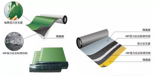 新疆鑫昌盛介绍新疆自粘防水卷材厂家的五大性能