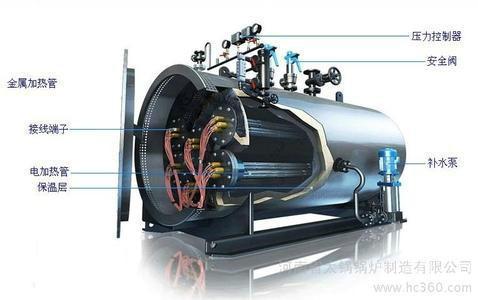 电锅炉构造