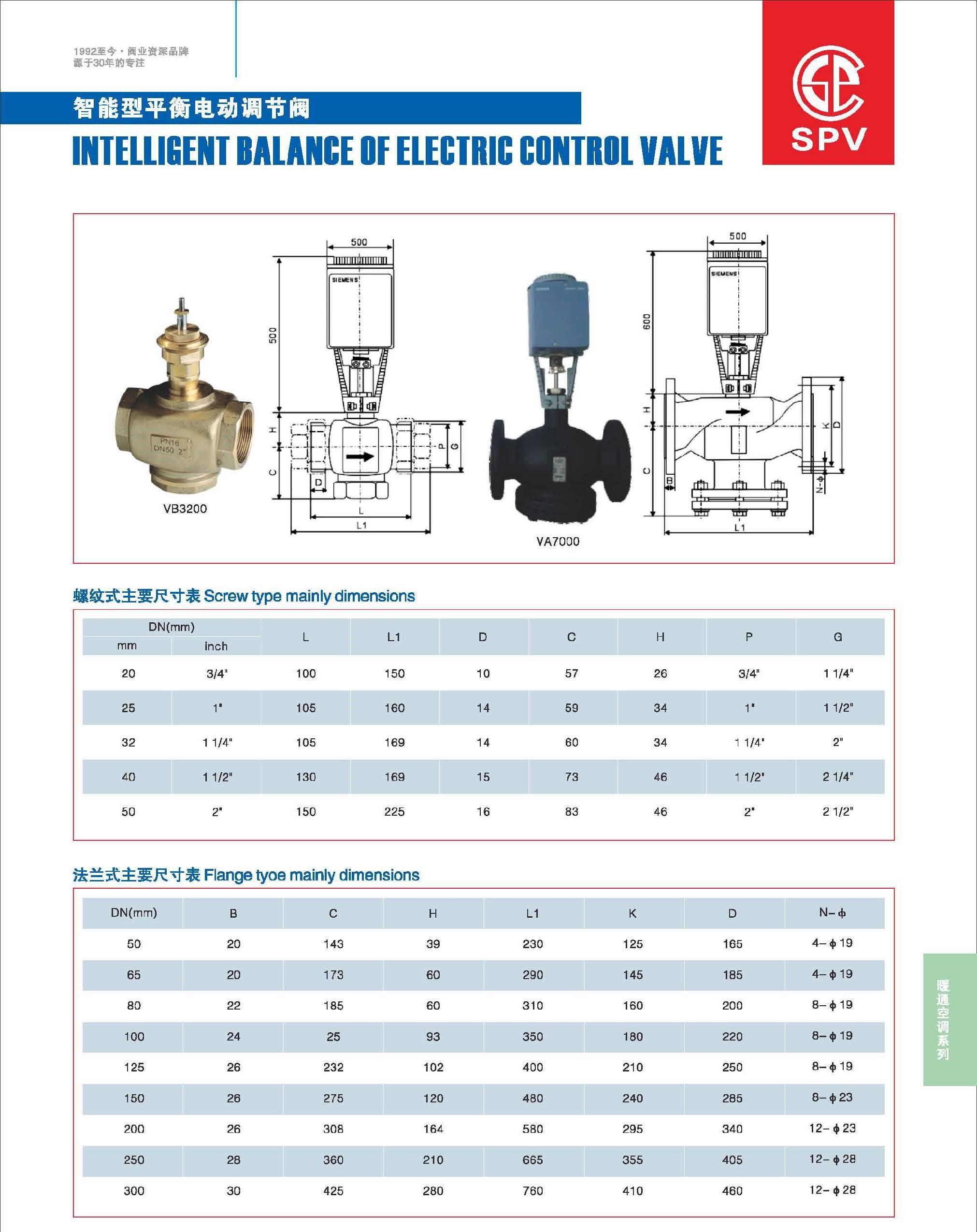 智能型平衡电动调节阀1