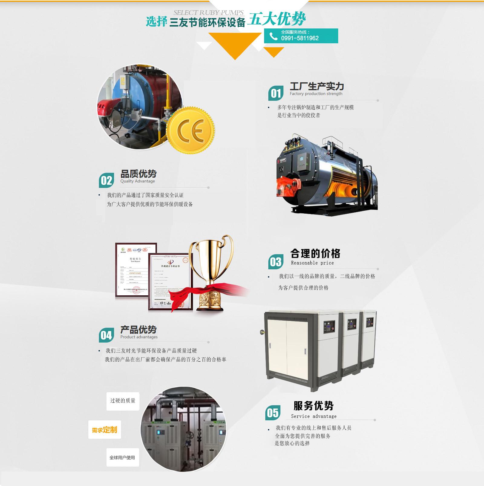 新疆三友时光电锅炉环保设备5大优势