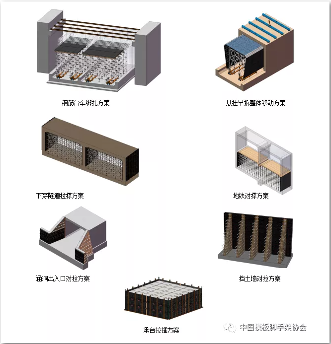 复合材料组合模板