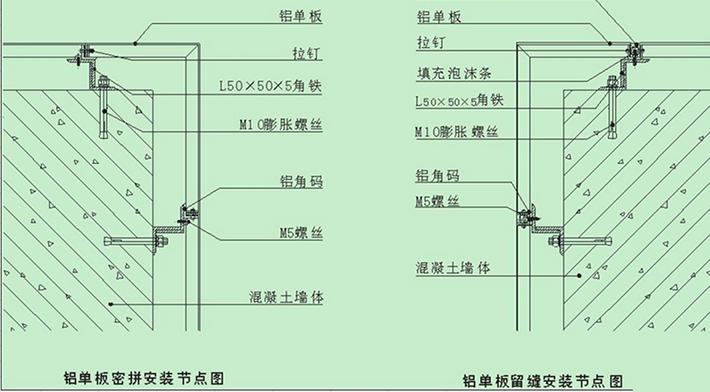 铝单板的分类