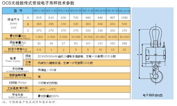 OCS无线数传式常规电子吊秤技术参数