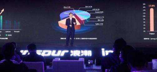 杭州浪潮服务器经销商介绍浪潮全新M6服务器的四大特征