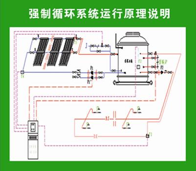 新疆皇明太阳能强制循环系统运行原理