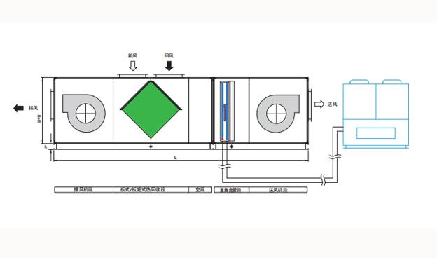 直膨式空调机组价格