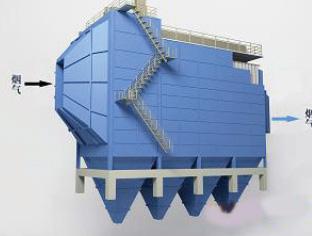 QPF(M)系列防爆袋式除尘器