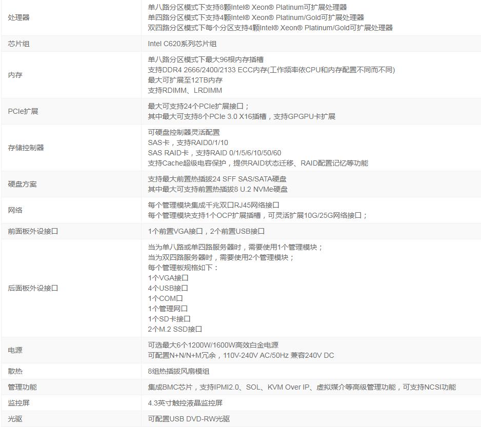 长沙曙光天阔I980-G30服务器