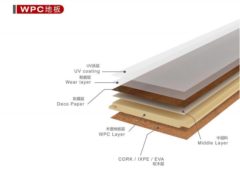 WPC地板木纹系列