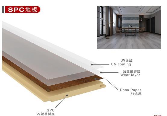 SPC地板木纹系列