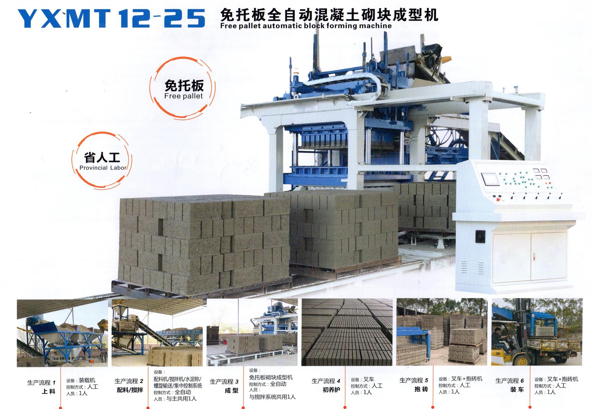 YXMT12-25 免托板全自动混凝土砌块成型机