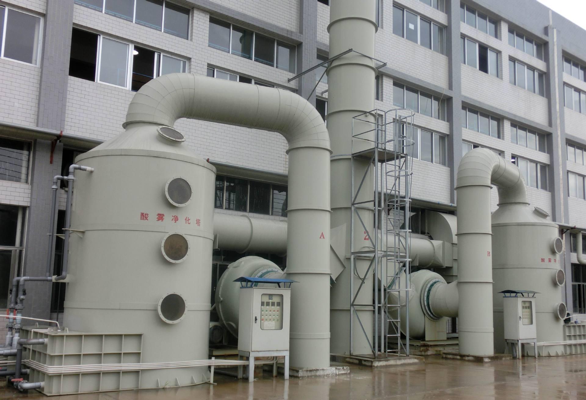 废气处理风量的计算方法