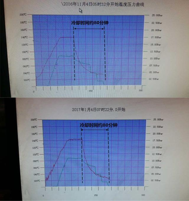 超磁体单元应用于福耀玻璃制造厂