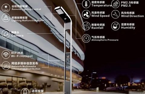 中国电子报丨除了5G基站,你家门口的灯杆上还有很多黑科技