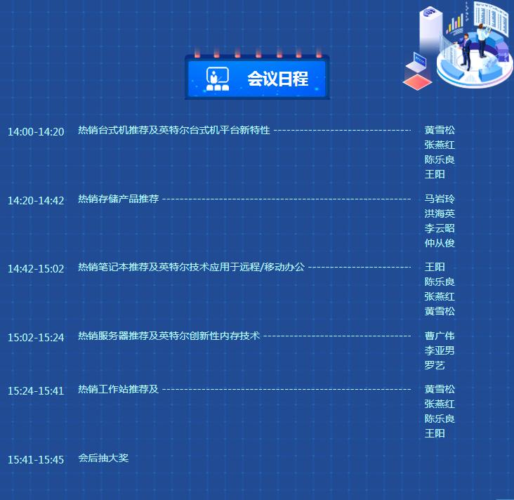 深圳DELL服务器