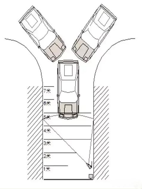 昆明地下停车场车辆识别系统