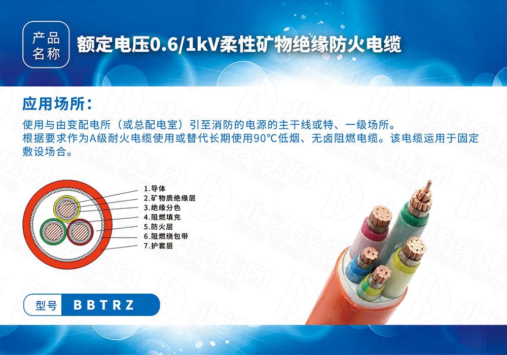 新型防火电缆系列BBTRZ