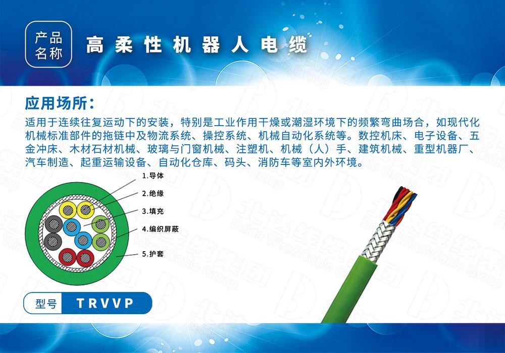 特種電纜系列TRVVP