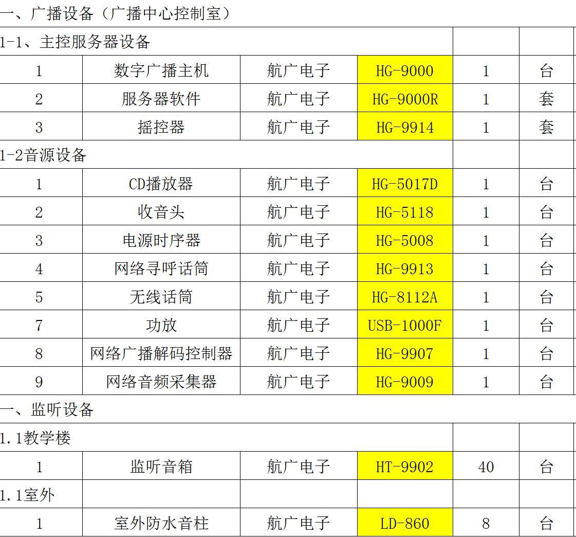 云南广播系统厂家讲述校园IP网络广播的优缺点以及方案