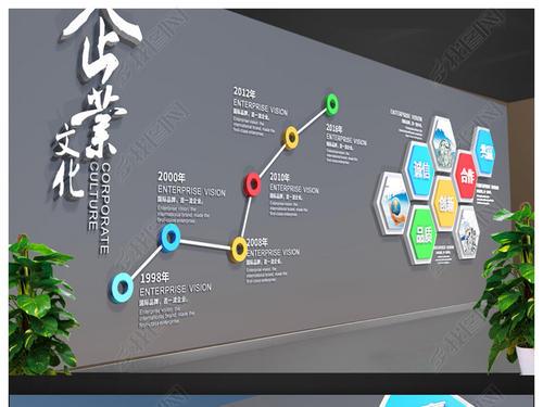 翔驰科技历程视频