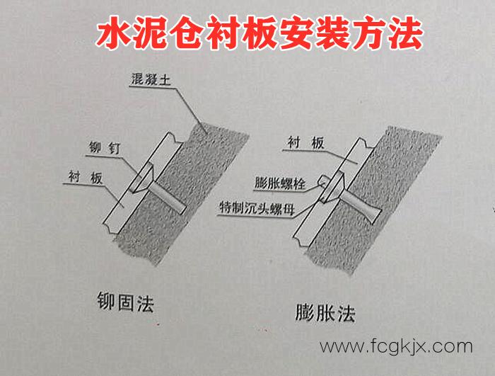 水泥仓衬板安装方法