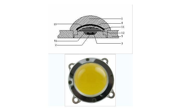 低色温、高光效LED路灯模块研究