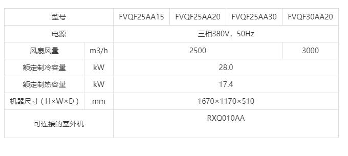VRV全新风处理机