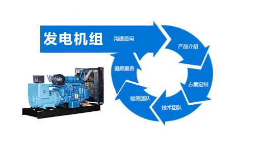 贵州发电机销售公司
