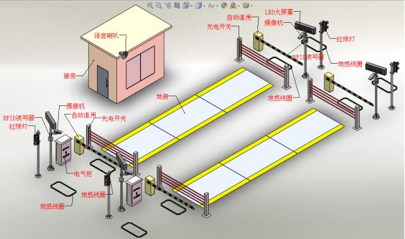双台双向RFID汽车衡AVS智能称重系统