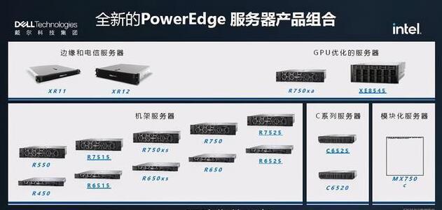 """为服务器市场注入了强大的""""创新源动力""""-戴尔科发布17款戴尔服务器产品组合"""