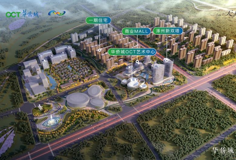 华侨城鸟瞰图