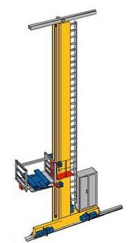 山西电动堆垛机自动控制的分类…