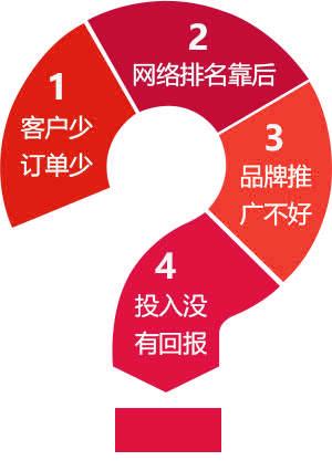 咸阳SEO优化专业公司