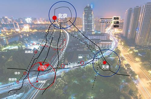 汇景园交通线路图