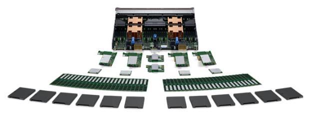 戴尔M830服务器参数