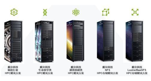 戴尔科技软硬件服务兼具,提供HPC一站式解决方案