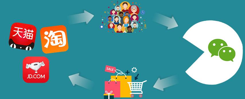微信转化系统,让客户更容易留住。
