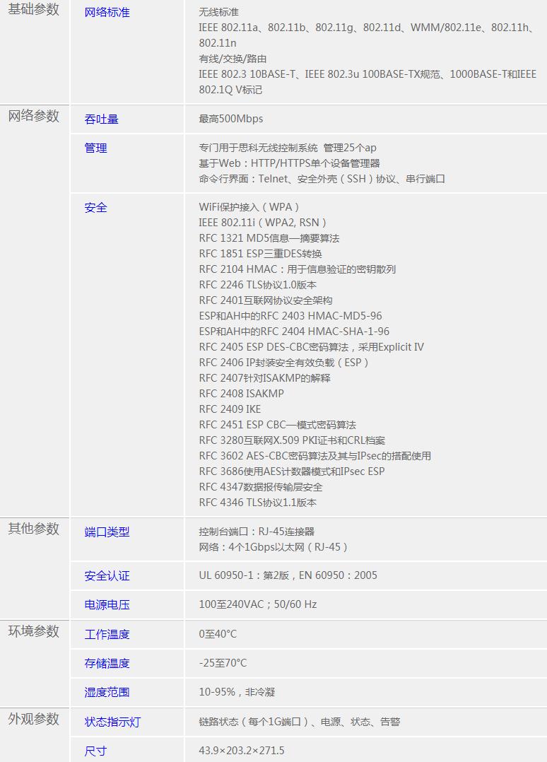 北京思科无线总代理