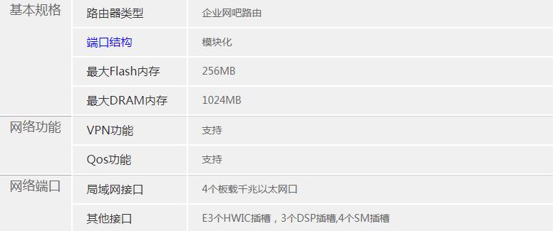 北京思科CISCO3925E/K9路由器